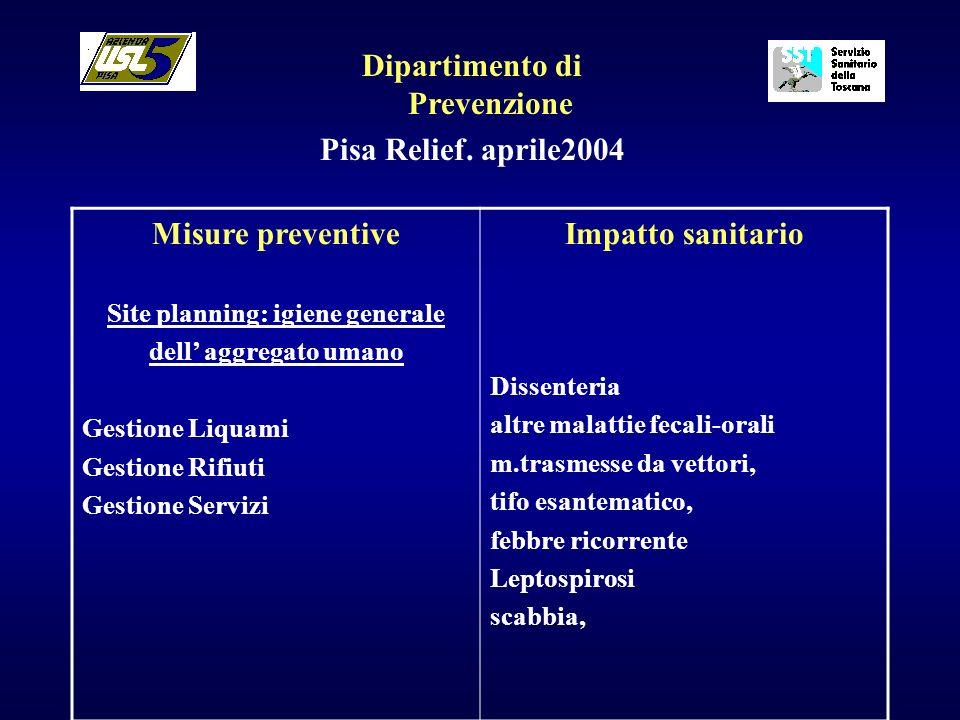 Dipartimento di Prevenzione Pisa Relief. aprile2004 Misure preventive Site planning: igiene generale dell aggregato umano Gestione Liquami Gestione Ri