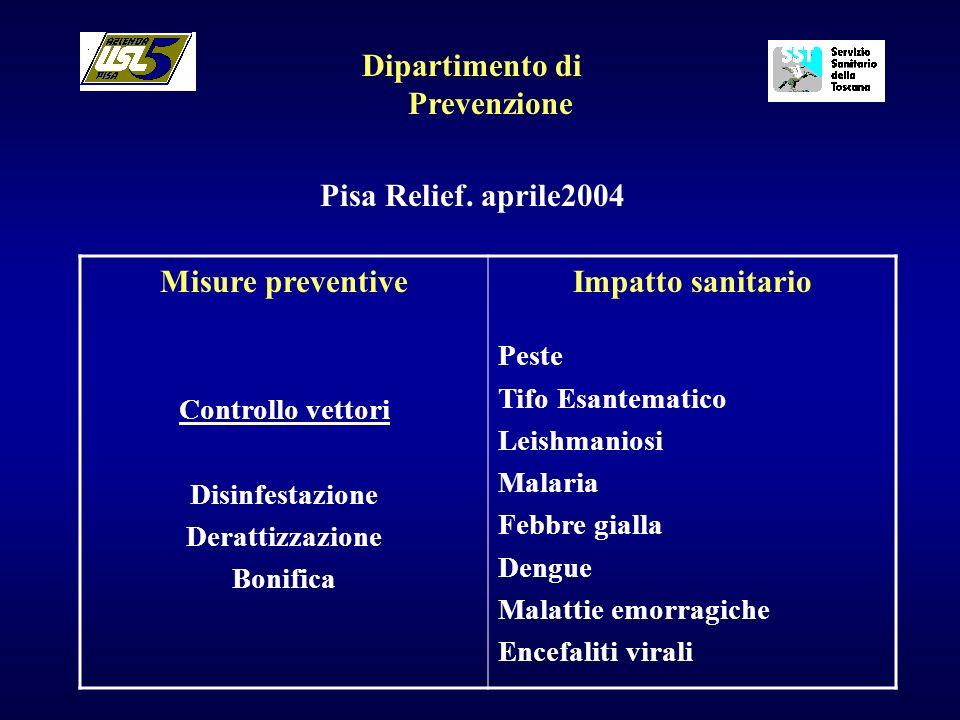 Dipartimento di Prevenzione Pisa Relief. aprile2004 Misure preventive Controllo vettori Disinfestazione Derattizzazione Bonifica Impatto sanitario Pes