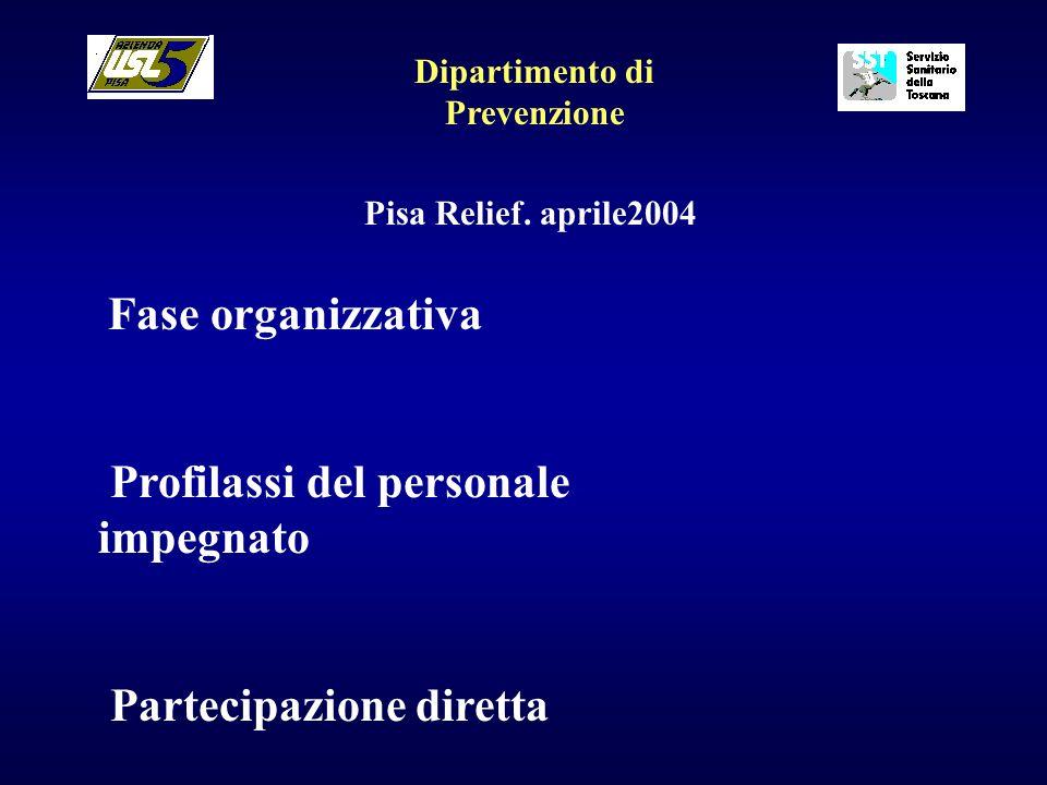 Dipartimento di Prevenzione Pisa Relief. aprile2004 Fase organizzativa Profilassi del personale impegnato Partecipazione diretta