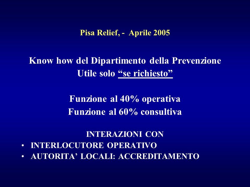 Pisa Relief, - Aprile 2005 Know how del Dipartimento della Prevenzione Utile solo se richiesto Funzione al 40% operativa Funzione al 60% consultiva IN