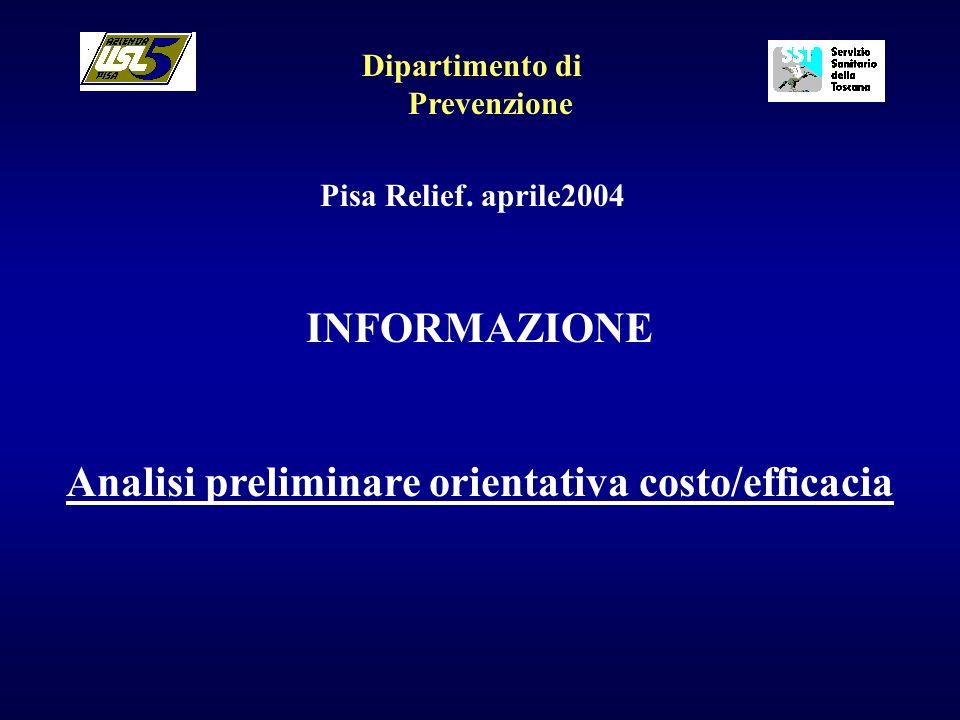 Dipartimento di Prevenzione Pisa Relief. aprile2004 INFORMAZIONE Analisi preliminare orientativa costo/efficacia