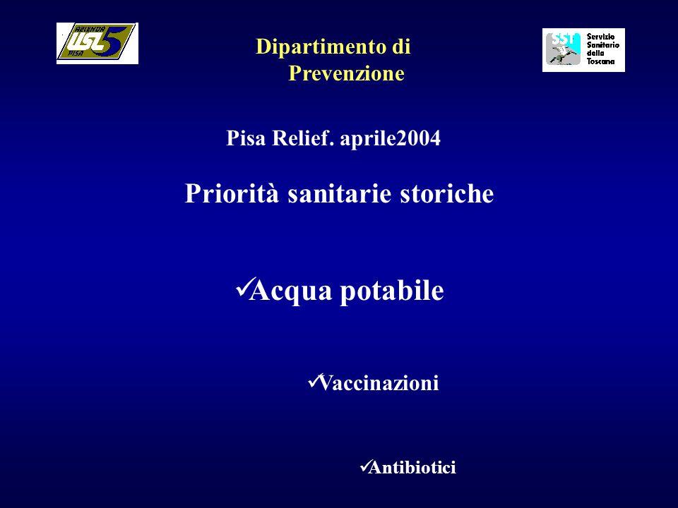 Dipartimento di Prevenzione Pisa Relief. aprile2004 Priorità sanitarie storiche Acqua potabile Vaccinazioni Antibiotici