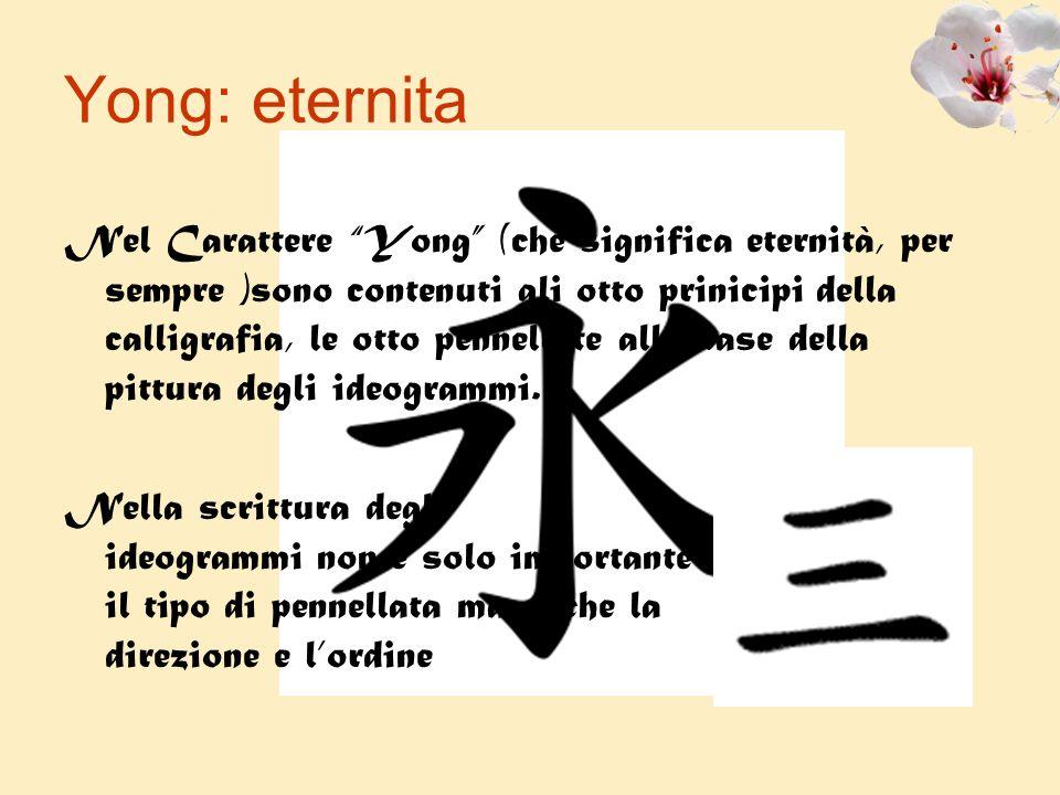 Yong: eternita Nel Carattere Yong (che significa eternità, per sempre )sono contenuti gli otto prinicipi della calligrafia, le otto pennellate alla ba