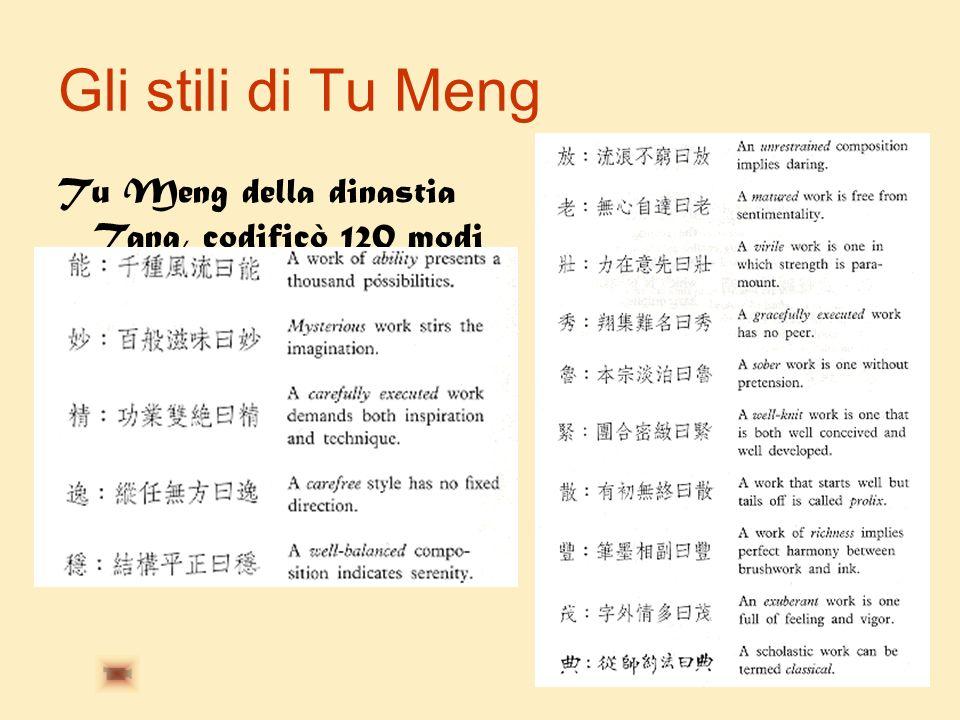 Gli stili di Tu Meng Tu Meng della dinastia Tang, codificò 120 modi di espressione nella calligrafia, lo stile che si imprime quando si lavora. La cal