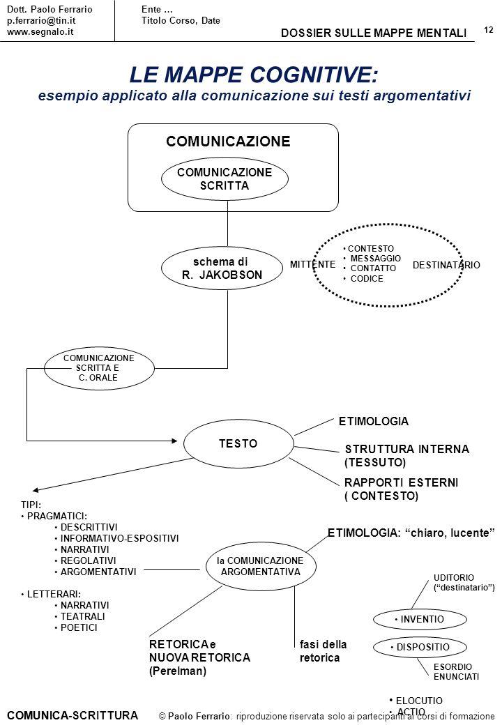 12 © Paolo Ferrario: riproduzione riservata solo ai partecipanti ai corsi di formazione Dott. Paolo Ferrario p.ferrario@tin.it www.segnalo.it Ente … T