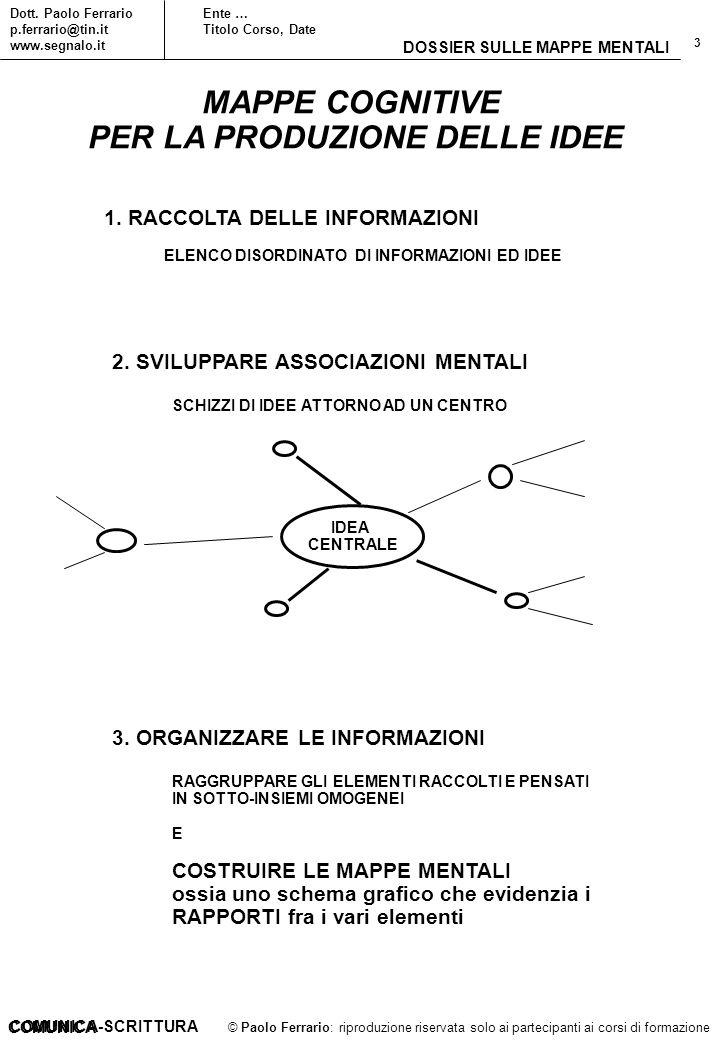 3 © Paolo Ferrario: riproduzione riservata solo ai partecipanti ai corsi di formazione Dott. Paolo Ferrario p.ferrario@tin.it www.segnalo.it Ente … Ti