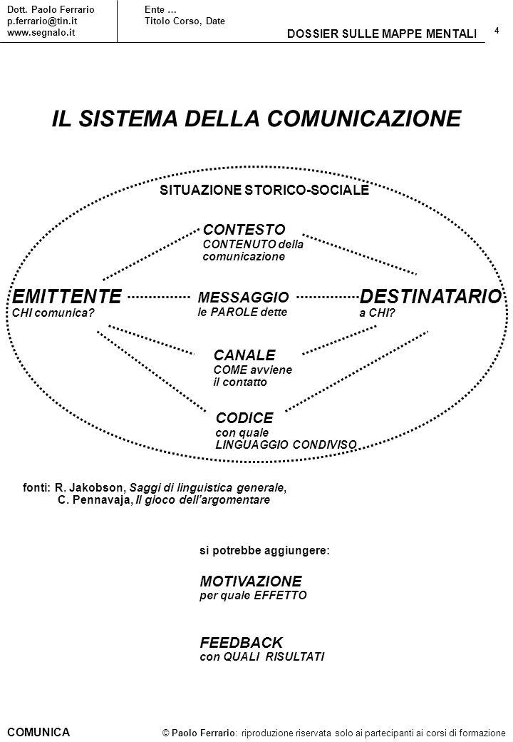 4 © Paolo Ferrario: riproduzione riservata solo ai partecipanti ai corsi di formazione Dott. Paolo Ferrario p.ferrario@tin.it www.segnalo.it Ente … Ti