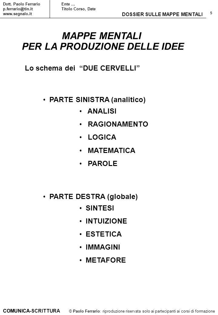5 © Paolo Ferrario: riproduzione riservata solo ai partecipanti ai corsi di formazione Dott. Paolo Ferrario p.ferrario@tin.it www.segnalo.it Ente … Ti
