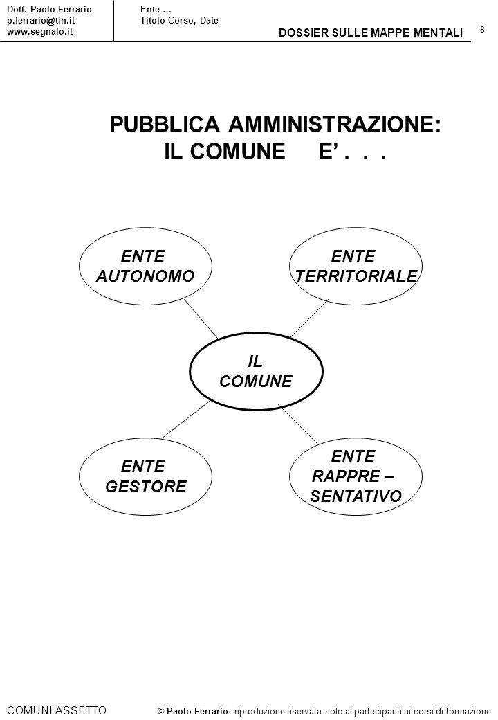 8 © Paolo Ferrario: riproduzione riservata solo ai partecipanti ai corsi di formazione Dott. Paolo Ferrario p.ferrario@tin.it www.segnalo.it Ente … Ti