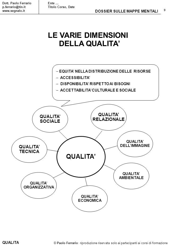 9 © Paolo Ferrario: riproduzione riservata solo ai partecipanti ai corsi di formazione Dott.