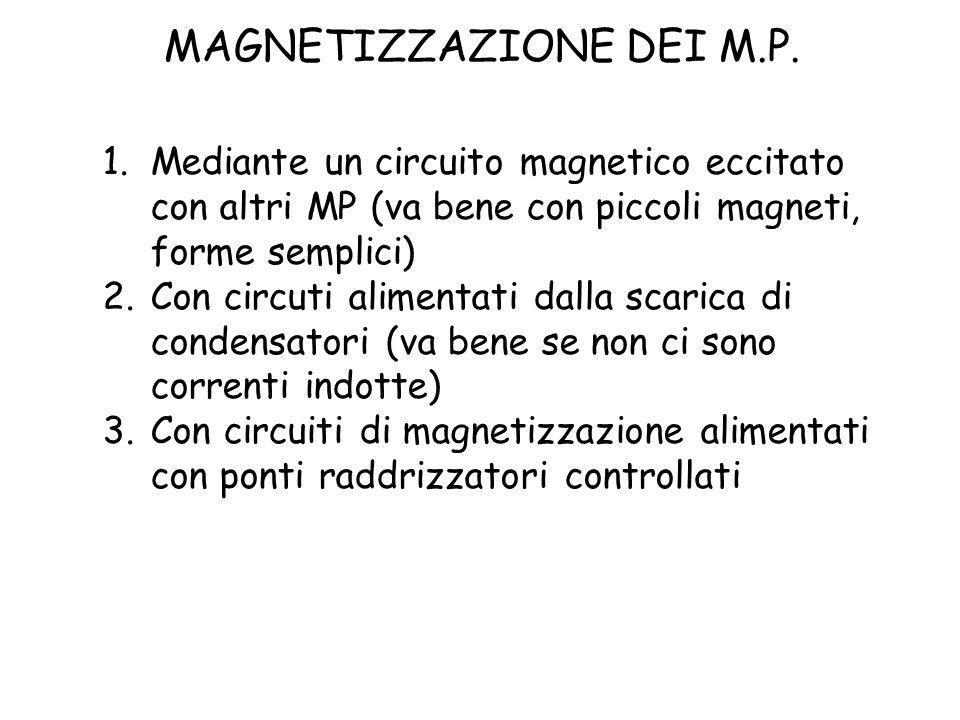 MAGNETIZZAZIONE DEI M.P. 1.Mediante un circuito magnetico eccitato con altri MP (va bene con piccoli magneti, forme semplici) 2.Con circuti alimentati