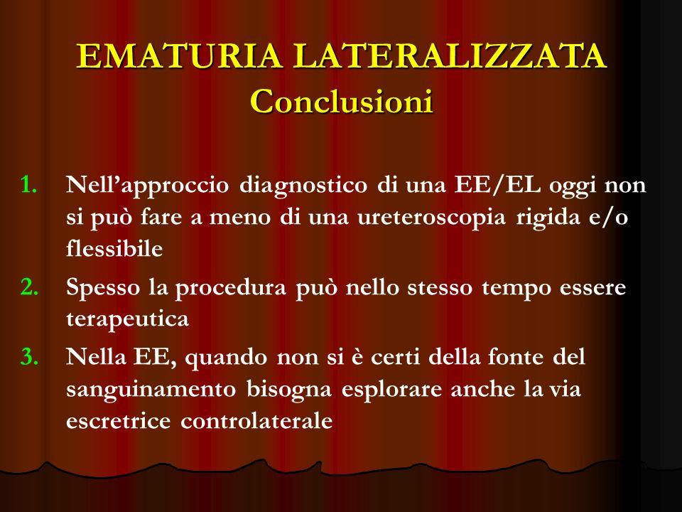 EMATURIA LATERALIZZATA Conclusioni 1.Nellapproccio diagnostico di una EE/EL oggi non si può fare a meno di una ureteroscopia rigida e/o flessibile 2.S