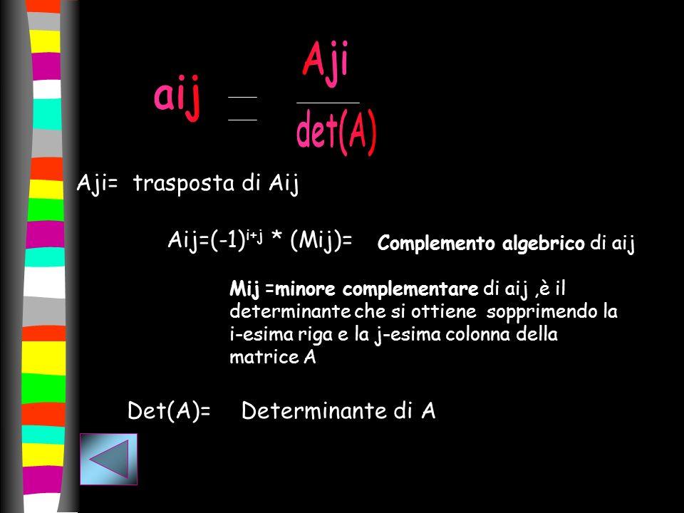 Mij =minore complementare di aij,è il determinante che si ottiene sopprimendo la i-esima riga e la j-esima colonna della matrice A Aij=(-1) i+j * (Mij