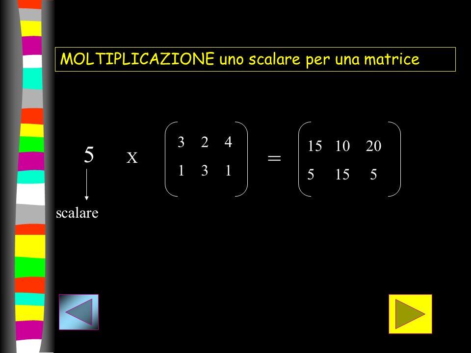 MOLTIPLICAZIONE uno scalare per una matrice 5 scalare X 3 2 4 1 3 1 = 15 10 20 5 15 5