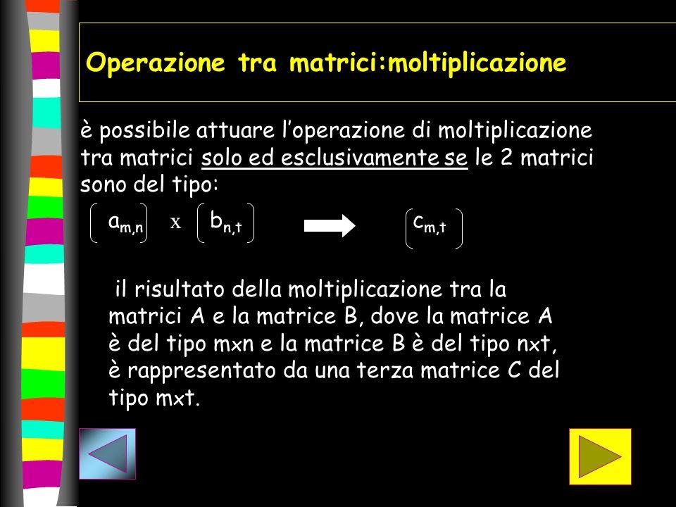 è possibile attuare loperazione di moltiplicazione tra matrici solo ed esclusivamente se le 2 matrici sono del tipo: a m,n b n,t c m,t il risultato de
