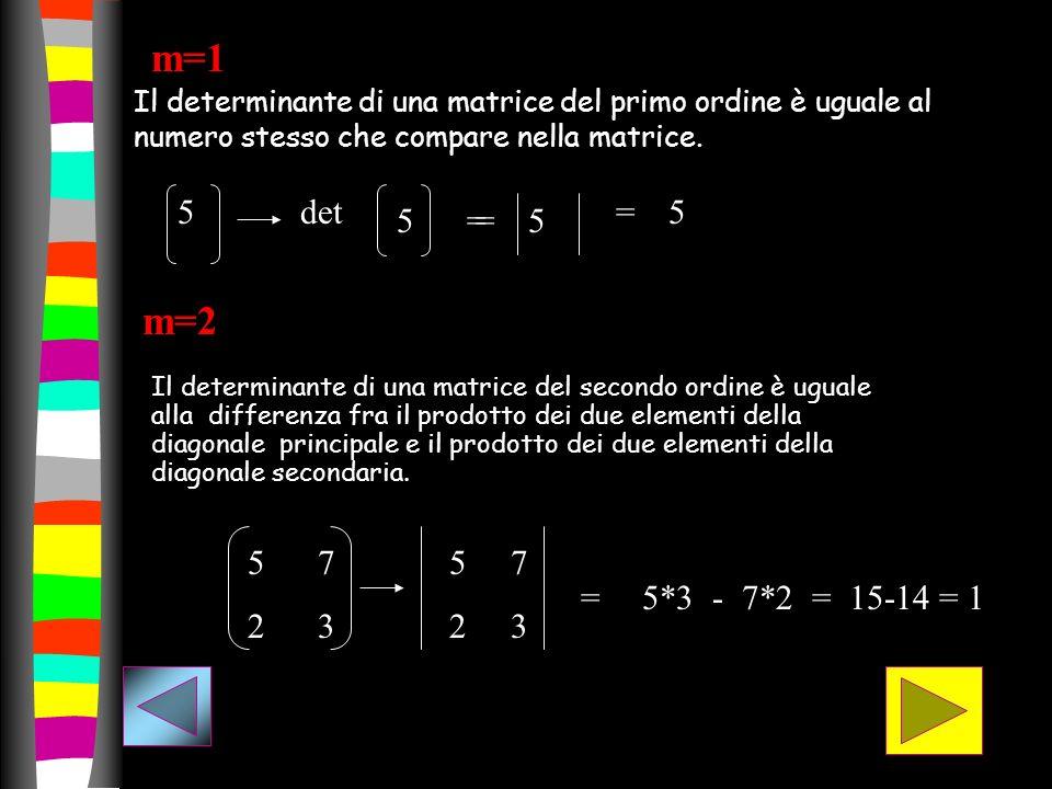 Il determinante di una matrice del primo ordine è uguale al numero stesso che compare nella matrice. m=1 5det =5= 5 m=2 5 7 2 3 5 7 2 3 =5*3 - 7*2 = 1