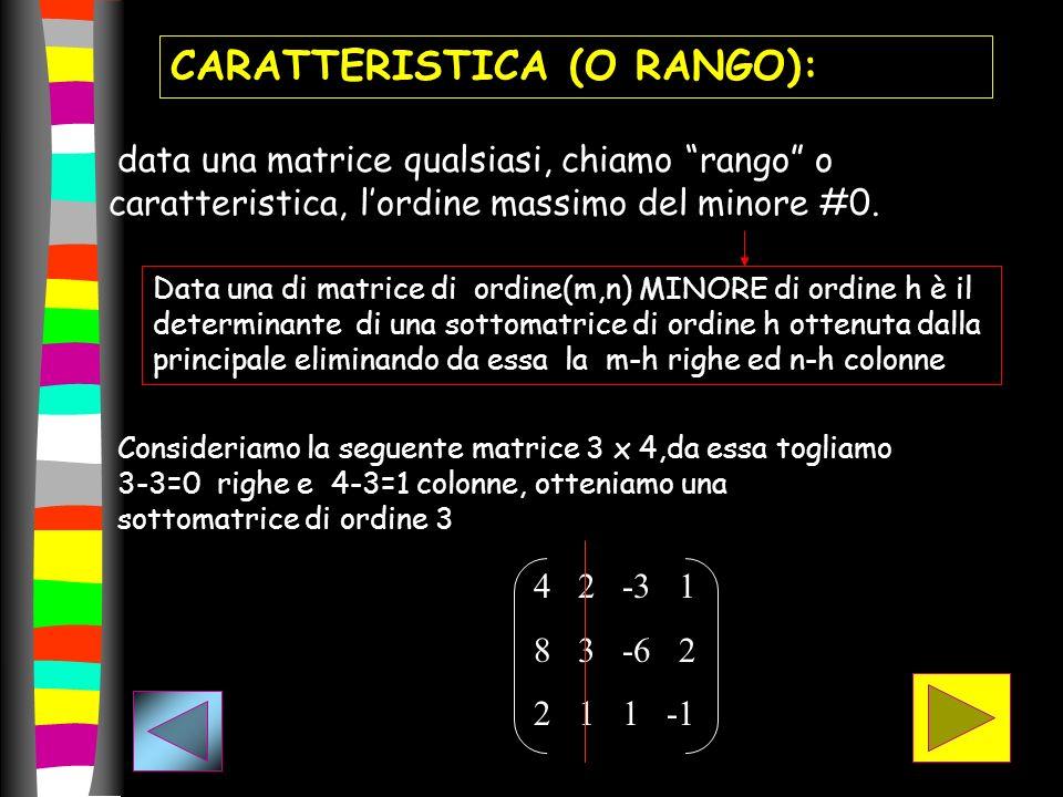 CARATTERISTICA (O RANGO): data una matrice qualsiasi, chiamo rango o caratteristica, lordine massimo del minore #0. Data una di matrice di ordine(m,n)
