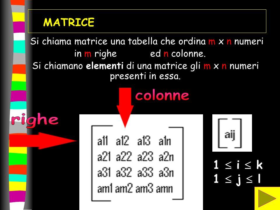 MATRICE Si chiama matrice una tabella che ordina m x n numeri in m righe ed n colonne. Si chiamano elementi di una matrice gli m x n numeri presenti i