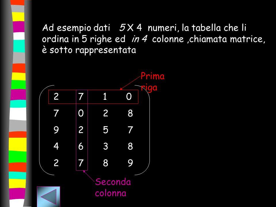 Ad esempio dati 5 X 4 numeri, la tabella che li ordina in 5 righe ed in 4 colonne,chiamata matrice, è sotto rappresentata 2 7 1 0 7 0 2 8 9 2 5 7 4 6