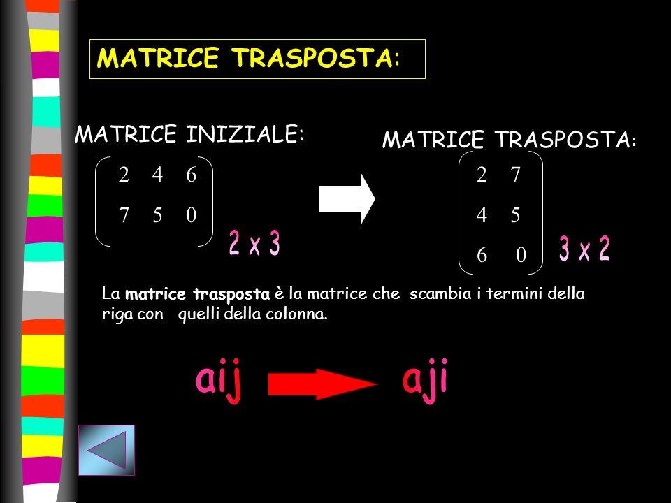 MATRICE INIZIALE: 24 6 7 5 0 MATRICE TRASPOSTA : 27 45 6 0 La matrice trasposta è la matrice che scambia i termini della riga con quelli della colonna