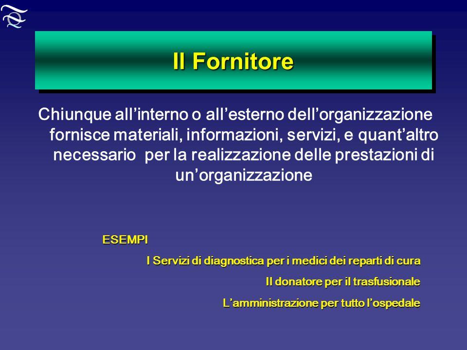 Il Fornitore Chiunque allinterno o allesterno dellorganizzazione fornisce materiali, informazioni, servizi, e quantaltro necessario per la realizzazio