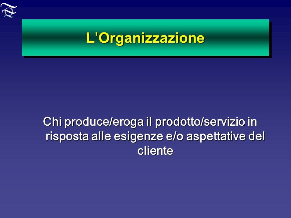 L Organizzazione Chi produce/eroga il prodotto/servizio in risposta alle esigenze e/o aspettative del cliente