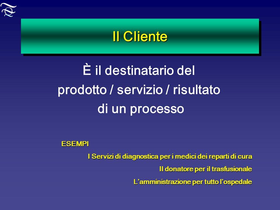 Il Cliente È il destinatario del prodotto / servizio / risultato di un processo ESEMPI I Servizi di diagnostica per i medici dei reparti di cura Il do