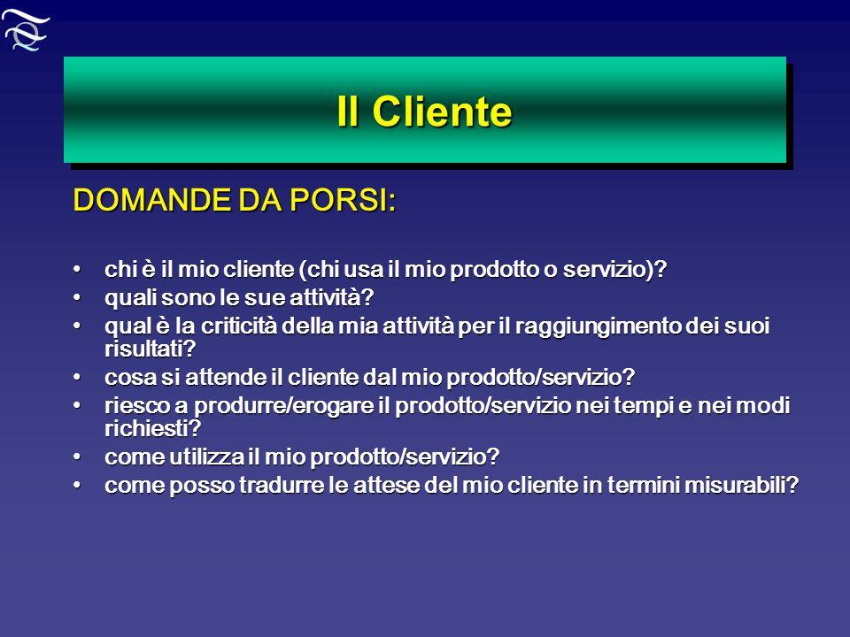 Il Cliente DOMANDE DA PORSI: chi è il mio cliente (chi usa il mio prodotto o servizio)?chi è il mio cliente (chi usa il mio prodotto o servizio)? qual