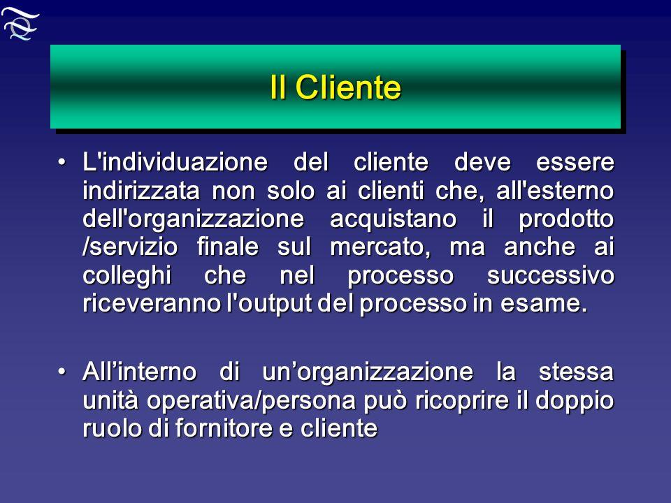Il Cliente L'individuazione del cliente deve essere indirizzata non solo ai clienti che, all'esterno dell'organizzazione acquistano il prodotto /servi