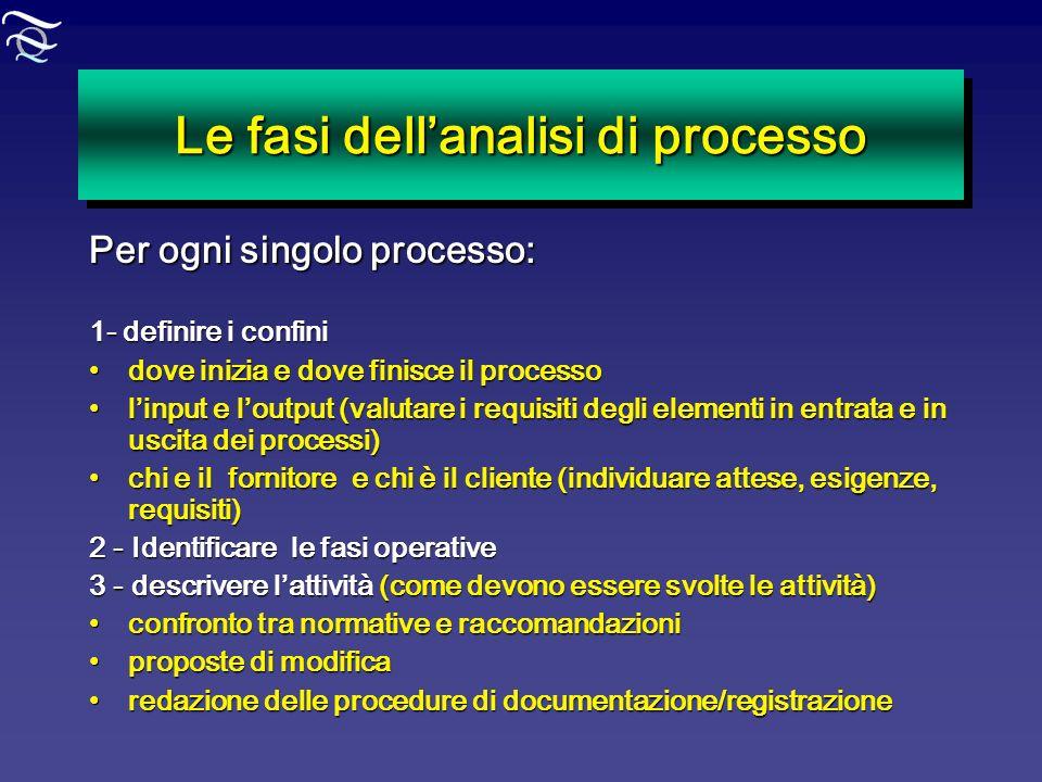 Le fasi dellanalisi di processo Per ogni singolo processo: 1- definire i confini dove inizia e dove finisce il processodove inizia e dove finisce il p
