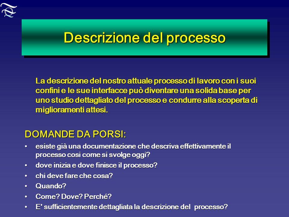 Descrizione del processo La descrizione del nostro attuale processo di lavoro con i suoi confini e le sue interfacce può diventare una solida base per
