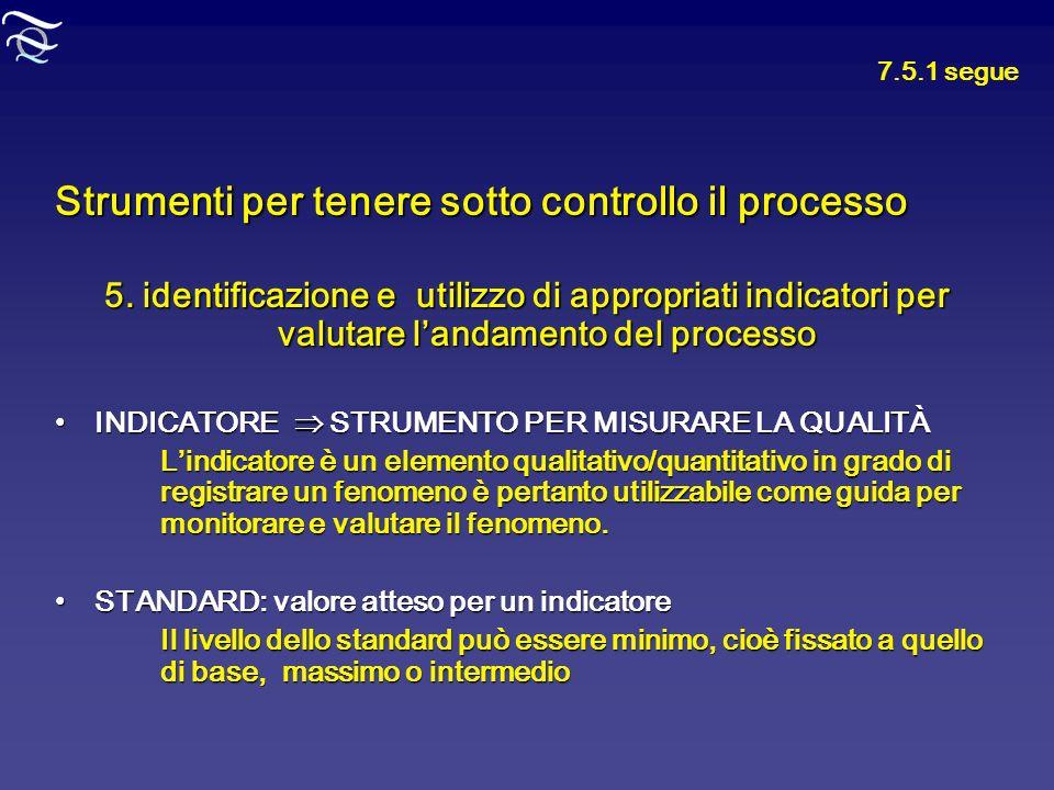 Strumenti per tenere sotto controllo il processo 5. identificazione e utilizzo di appropriati indicatori per valutare landamento del processo INDICATO
