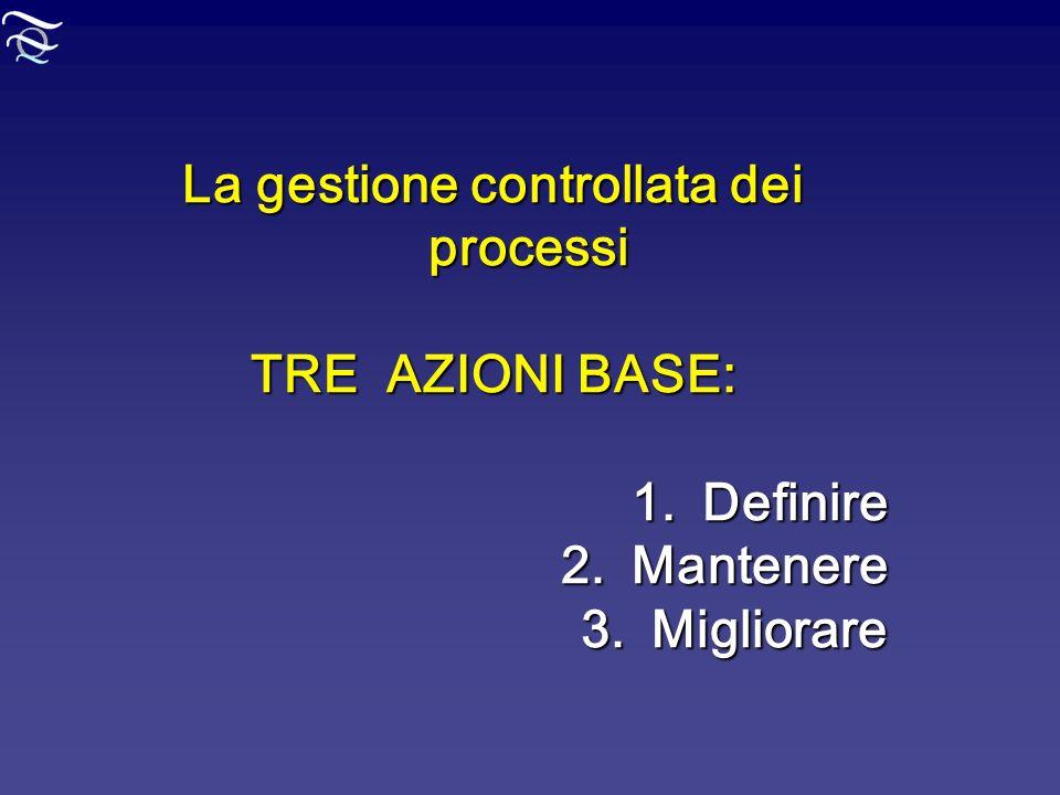 La gestione controllata dei processi TRE AZIONI BASE: 1.Definire 2.Mantenere 3.Migliorare