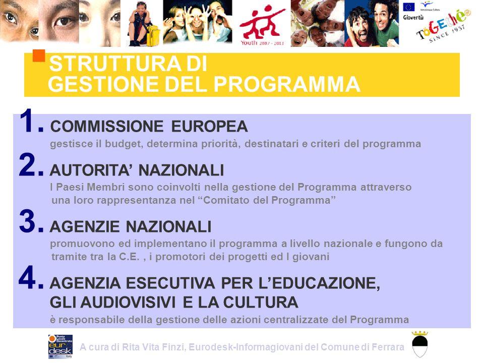 STRUTTURA DI GESTIONE DEL PROGRAMMA 1.