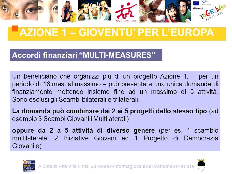 Accordi finanziari MULTI-MEASURES Un beneficiario che organizzi più di un progetto Azione 1.