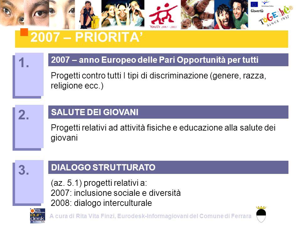 2007 – PRIORITA 2007 – anno Europeo delle Pari Opportunità per tutti 1.
