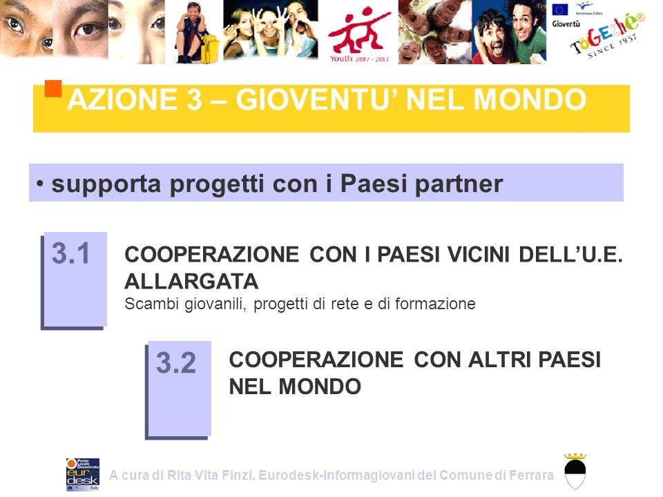 AZIONE 3 – GIOVENTU NEL MONDO supporta progetti con i Paesi partner COOPERAZIONE CON I PAESI VICINI DELLU.E.
