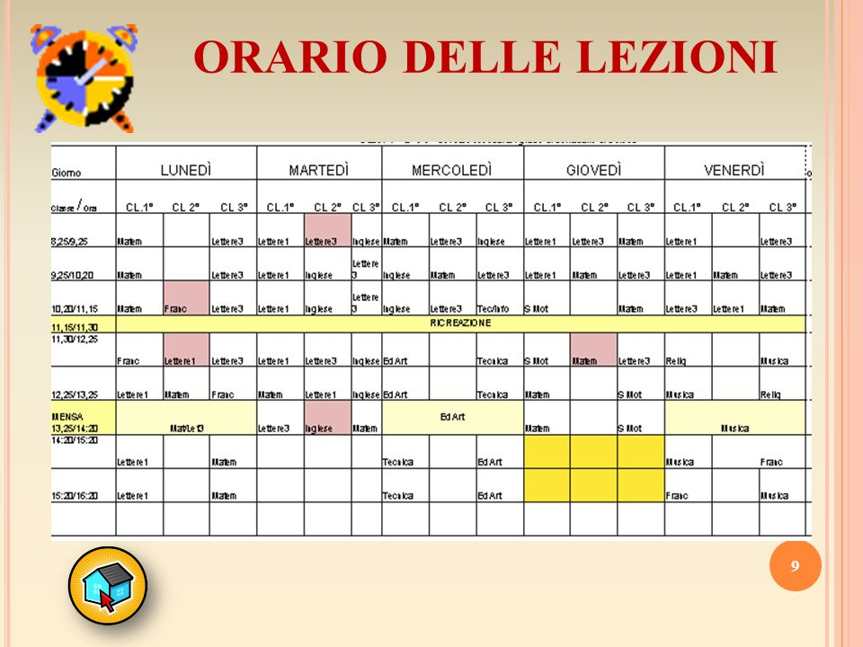 8 ORARIO DELLE LEZIONI Le lezioni sono di 55 minuti ognuna Termine lezioni ore 13.55 GIOVEDÌ 14,25 -16,25 LABORATORIO
