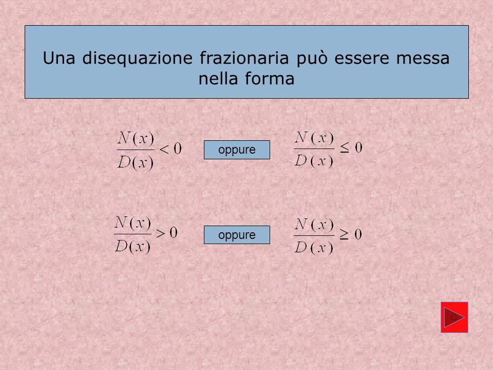 Una disequazione si dice frazionaria o fratta se lincognita compare anche al denominatore. C