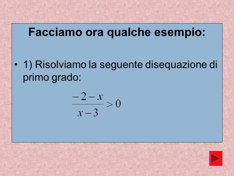 Facciamo ora qualche esempio: 1) Risolviamo la seguente disequazione di primo grado: C