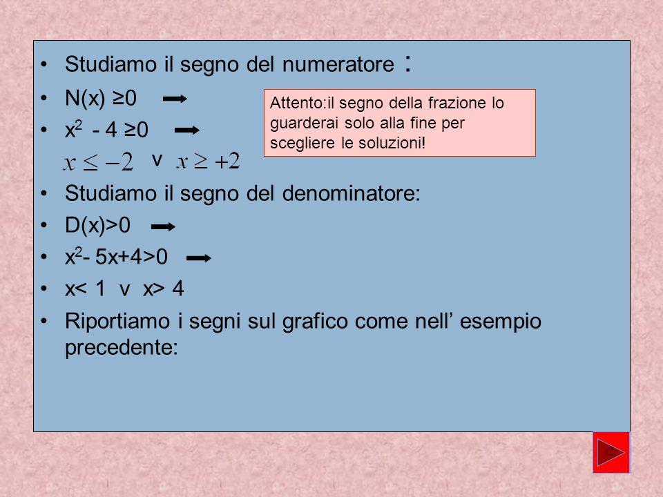 Studiamo il segno del numeratore : N(x) 0 x 2 - 4 0 Studiamo il segno del denominatore: D(x)>0 x 2 - 5x+4>0 x 4 Riportiamo i segni sul grafico come nell esempio precedente: CC Attento:il segno della frazione lo guarderai solo alla fine per scegliere le soluzioni.
