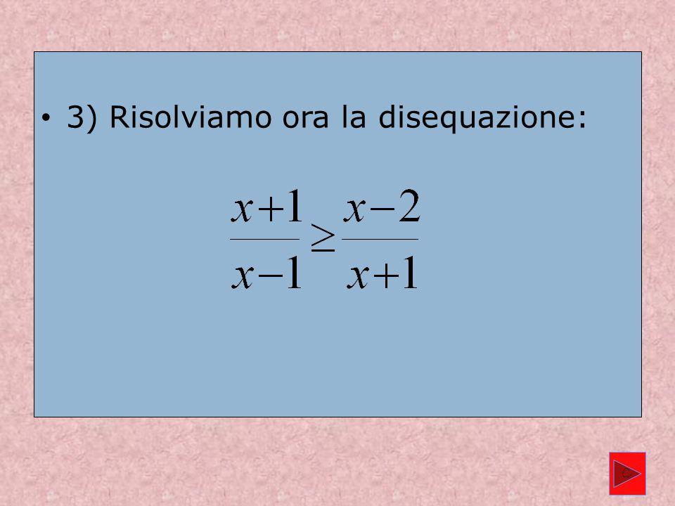 3) Risolviamo ora la disequazione: C