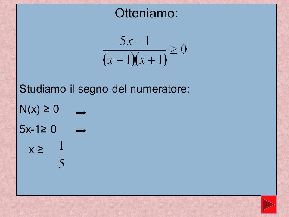 Otteniamo: Studiamo il segno del numeratore: N(x) 0 5x-1 0 x C