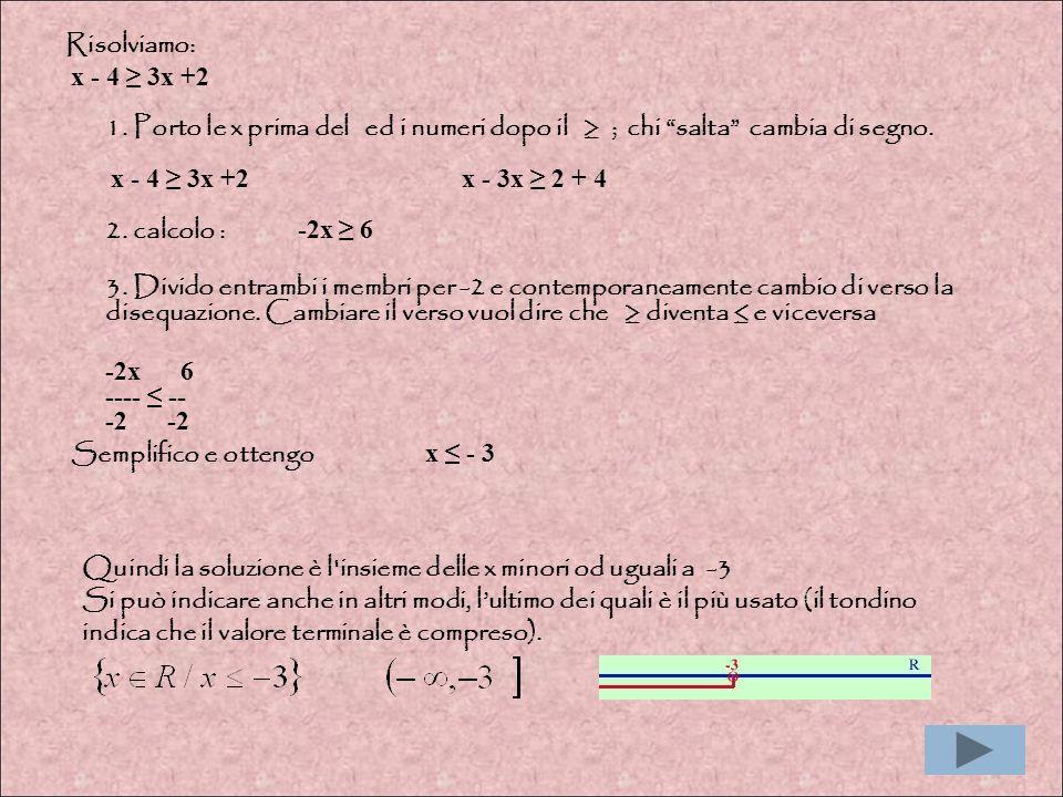 Risolviamo: x - 4 3x +2 1.Porto le x prima del ed i numeri dopo il ; chi salta cambia di segno.