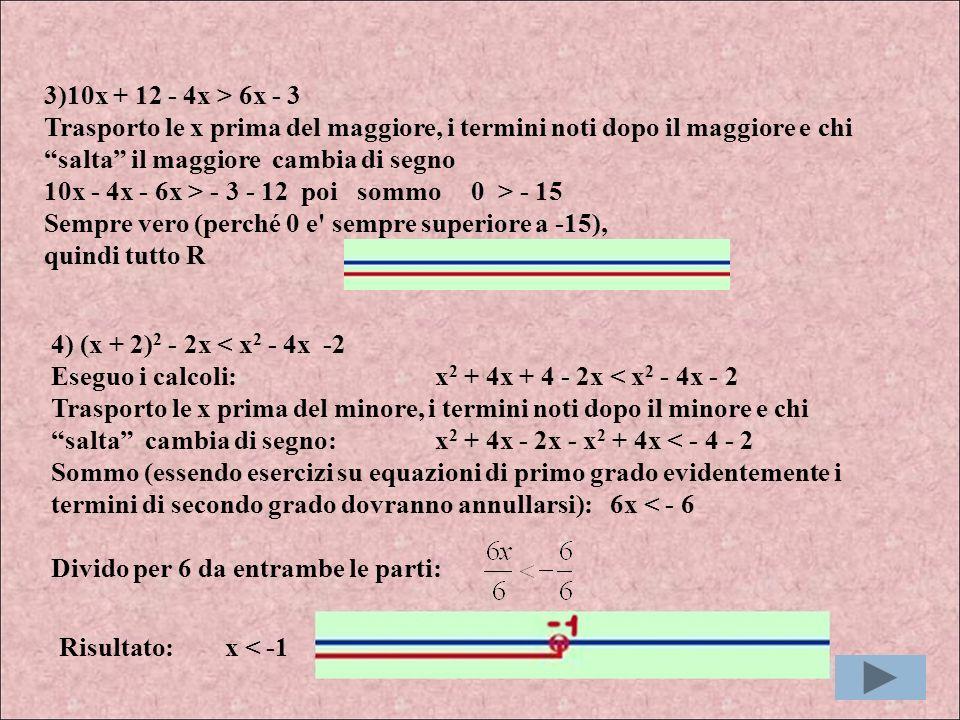 3)10x + 12 - 4x > 6x - 3 Trasporto le x prima del maggiore, i termini noti dopo il maggiore e chi salta il maggiore cambia di segno 10x - 4x - 6x > - 3 - 12 poi sommo 0 > - 15 Sempre vero (perché 0 e sempre superiore a -15), quindi tutto R 4) (x + 2) 2 - 2x < x 2 - 4x -2 Eseguo i calcoli:x 2 + 4x + 4 - 2x < x 2 - 4x - 2 Trasporto le x prima del minore, i termini noti dopo il minore e chi salta cambia di segno:x 2 + 4x - 2x - x 2 + 4x < - 4 - 2 Sommo (essendo esercizi su equazioni di primo grado evidentemente i termini di secondo grado dovranno annullarsi): 6x < - 6 Divido per 6 da entrambe le parti: Risultato: x < -1