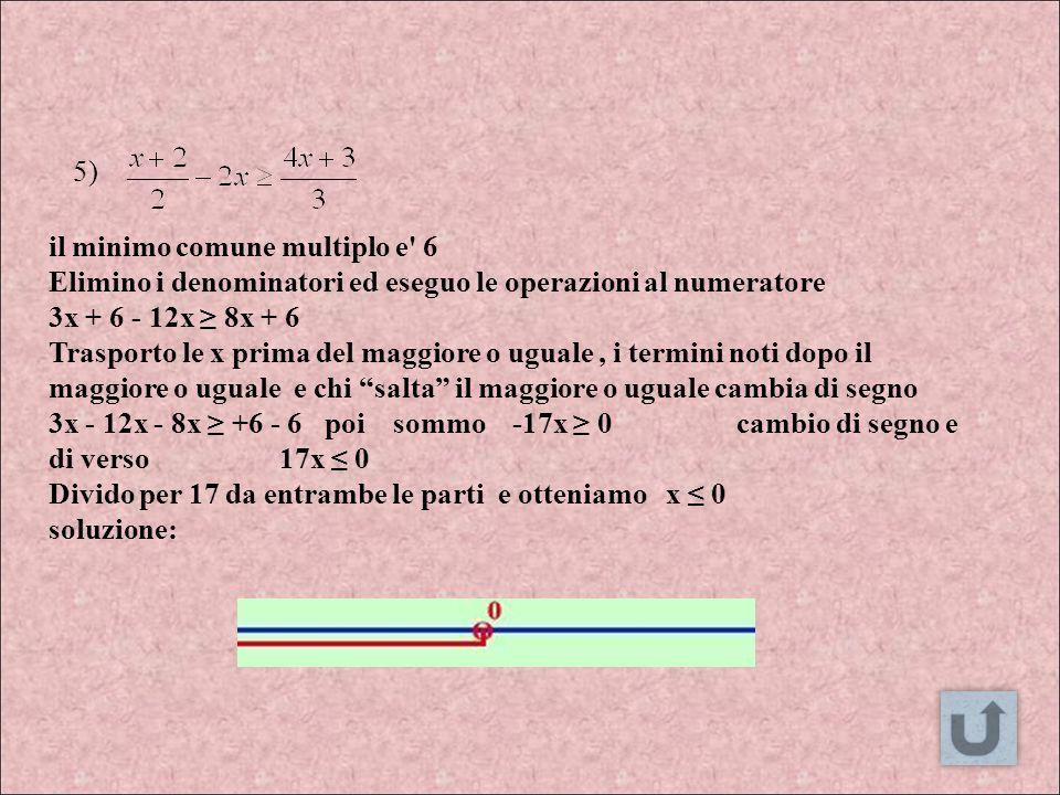 il minimo comune multiplo e 6 Elimino i denominatori ed eseguo le operazioni al numeratore 3x + 6 - 12x 8x + 6 Trasporto le x prima del maggiore o uguale, i termini noti dopo il maggiore o uguale e chi salta il maggiore o uguale cambia di segno 3x - 12x - 8x +6 - 6 poi sommo -17x 0 cambio di segno e di verso 17x 0 Divido per 17 da entrambe le parti e otteniamo x 0 soluzione: 5)