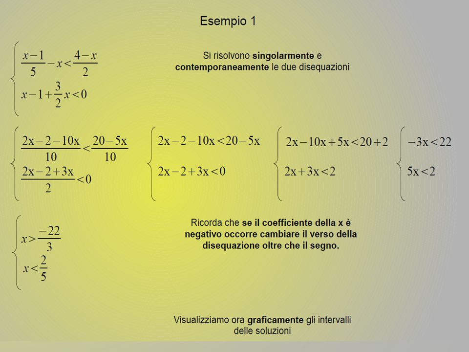 Ricorda che un sistema di disequazioni è l'insieme di due o più disequazioni che devono essere verificate contemporaneamente. Pertanto la soluzione sa