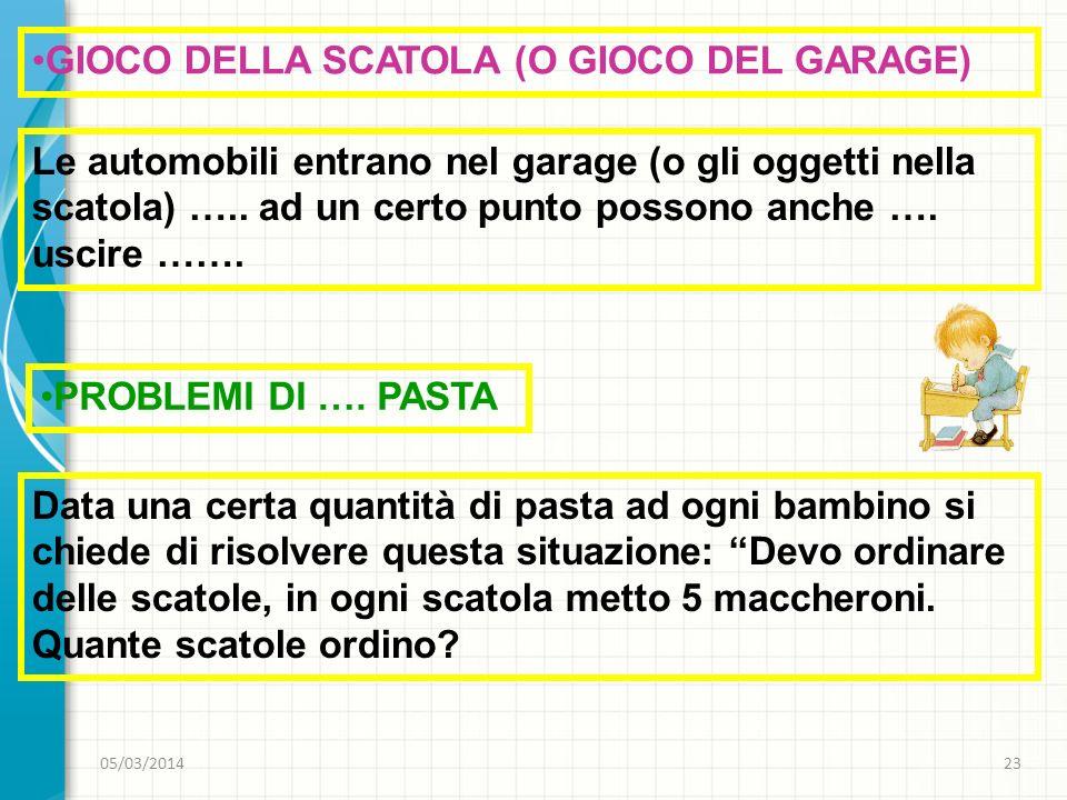 05/03/201424 Costruisco collane di pasta e scrivo quanta pasta ho utilizzato COLLANE DI PASTA Correzione reciproca