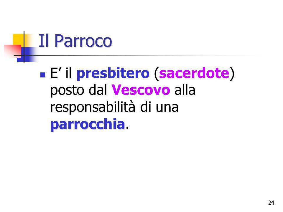24 Il Parroco parrocchia E il presbitero (sacerdote) posto dal Vescovo alla responsabilità di una parrocchia.