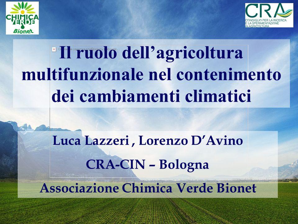 Luca Lazzeri, Lorenzo DAvino CRA-CIN – Bologna Associazione Chimica Verde Bionet Il ruolo dellagricoltura multifunzionale nel contenimento dei cambiamenti climatici